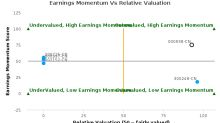 Unisplendour Co., Ltd. breached its 50 day moving average in a Bearish Manner : 000938-CN : February 28, 2017