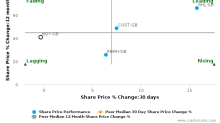Bodycote Plc breached its 50 day moving average in a Bullish Manner : BOY-GB : May 10, 2017