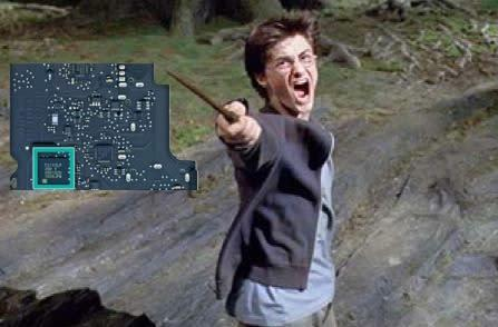 Your Mac's connection to Harry Potter