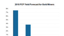Gauging Gold Miners' Free Cash Flow Upsides after Q1 2018