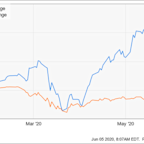 Here's Why Etsy Stock Was Up 25% in May