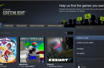 Steam Greenlight now requires $100 fee, which goes to Child's Play