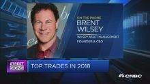 Four bets in US stocks for 2018
