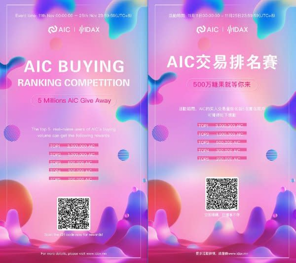 IDAX的AIC排名競賽