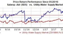 SABESP's (SBS) Long-Term Prospects Bright: Time to Buy?