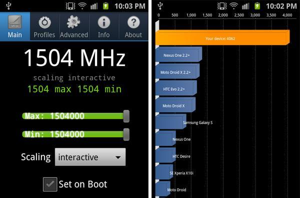 Samsung Galaxy S II overclocked to 1.5GHz, used to obliterate benchmarks (video)