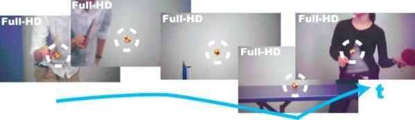 University of Tokyo's fast-tracking camera system could revolutionize sports coverage (video)