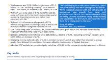 Walmart U.S. Q1 comp sales grew 3.4% and Walmart U.S. eCommerce sales grew 37%, Company reports Q1 FY'20 GAAP EPS of $1.33; Adjusted EPS of $1.13, led by strength at Walmart U.S.
