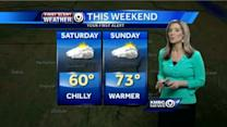 Slightly warmer for your Saturday