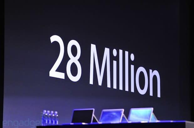 Tim Cook: 28 million copies of Mountain Lion shipped, more than any other Mac release