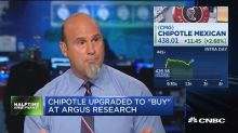 Argus Research: Chipotle is heading higher