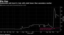 Chinese New Bond Yield Gap Hides Debt Risks as Defaults Rise