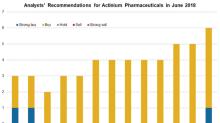 Why Actinium Pharmaceuticals Stock Rose 25.6% on June 18