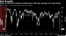 Stimulus Propels Stocks to Best Week Since 2009: Markets Wrap