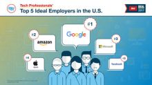 Google Tops The First-Ever Dice® List Of Ideal Employers For Tech Professionals