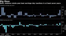 Wall Street's Faith in Its Earnings Prescience Near Record High