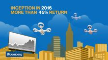 IFLY's Returns Take Off for Drone ETF