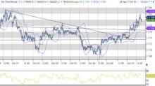 In attesa di nuovi fattori, mercati correggono lentamente