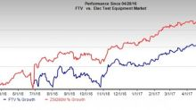 Fortive (FTV) Beats Earnings and Revenue Estimates in Q2