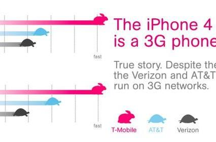 T-Mobile continues campaign against iPhone 4 with new 'State of the Smartphone' infographic