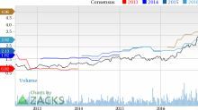 Top Ranked Growth Stocks to Buy for June 22nd
