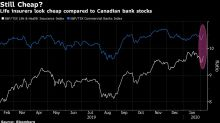 Never Mind Canada's Bank Stocks as Traders Bet on Life Insurers