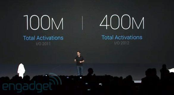 Google: 400 million Android devices, one million activations a day