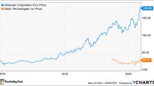 Better Buy: Slack vs. Atlassian