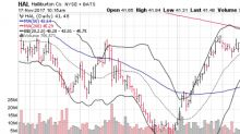 3 Big Stock Charts for Friday: Halliburton Company, Chesapeake Energy Corporation and Exxon Mobil Corporation