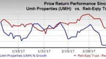 UMH Properties Expands & Amends Revolving Credit Facility