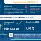 COVID-19 Impacts: Mechanical Seals Market Will Accelerate at a CAGR of Over 5% Through 2020-2024   Rising Adoption of Renewable Energy to Boost Growth   Technavio