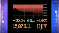 Global Sell-Off Leaves Dow Jones 314+ Points Lighter