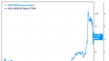 5 Guru Stocks That Beat the Market