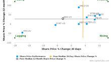 Anika Therapeutics, Inc. breached its 50 day moving average in a Bearish Manner : ANIK-US : October 27, 2017