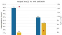 How Wall Street Analysts View MPC-ANDV Deal