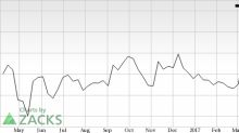 3 Reasons Why Corvus Pharmaceuticals (CRVS) is a Great Momentum Stock