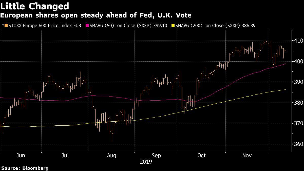 European Shares Open Little Changed Ahead of Fed, U.K. Vote
