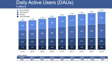 Facebook beats in Q1 and boosts daily user growth to 1.45B amidst backlash