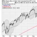 Stocks Push Higher as DOJ Sues to Block AT&T Deal