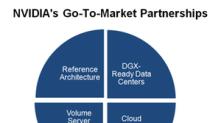 NVIDIA's Go-to-Market Partners Make GPU Deployment Easy