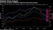 European Manufacturers Shake Off Some of Their 2019 Gloom