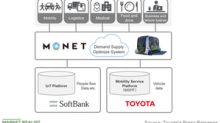 SoftBank Partnered with Toyota to Form Monet, a Joint Venture