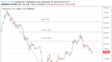 Ethereum & Monero's XMR Daily Tech Analysis – 05/09/19