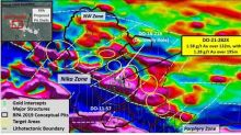Maple Gold Intersects 132 Metres of 1.58 g/t Gold in the Nika Zone at the Douay Gold Project