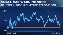 This group of stocks is flashing a warning sign — ignore it at your 'peril,' says expert