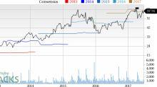 New Strong Buy Stocks for June 22nd