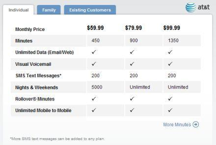 iPhone rate plans revealed, at-home activation announced