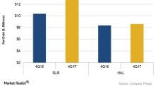 A Look at SLB and HAL's Net Debt after 4Q17