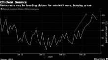 U.S. Chicken Flows to China as Ports Return, Tariffs Waived