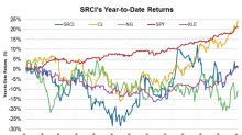 How Did SRC Energy's Stock Perform in 2017?
